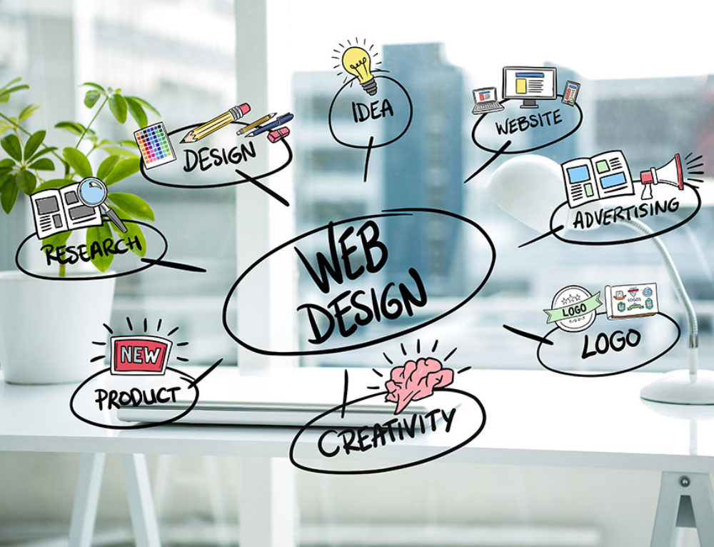 5 Signs You Need to Redesign/Update Your Website
